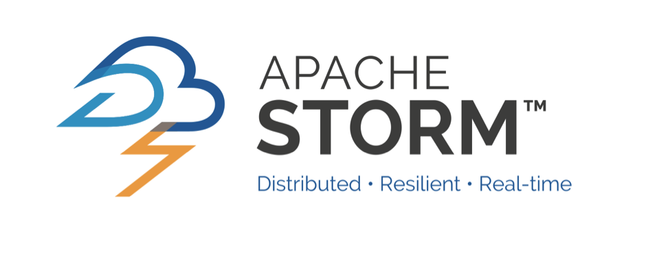 Real time processing of Tweets with apache Storm – devs4j