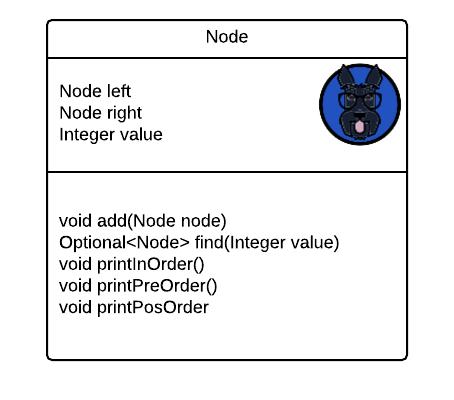Tree node